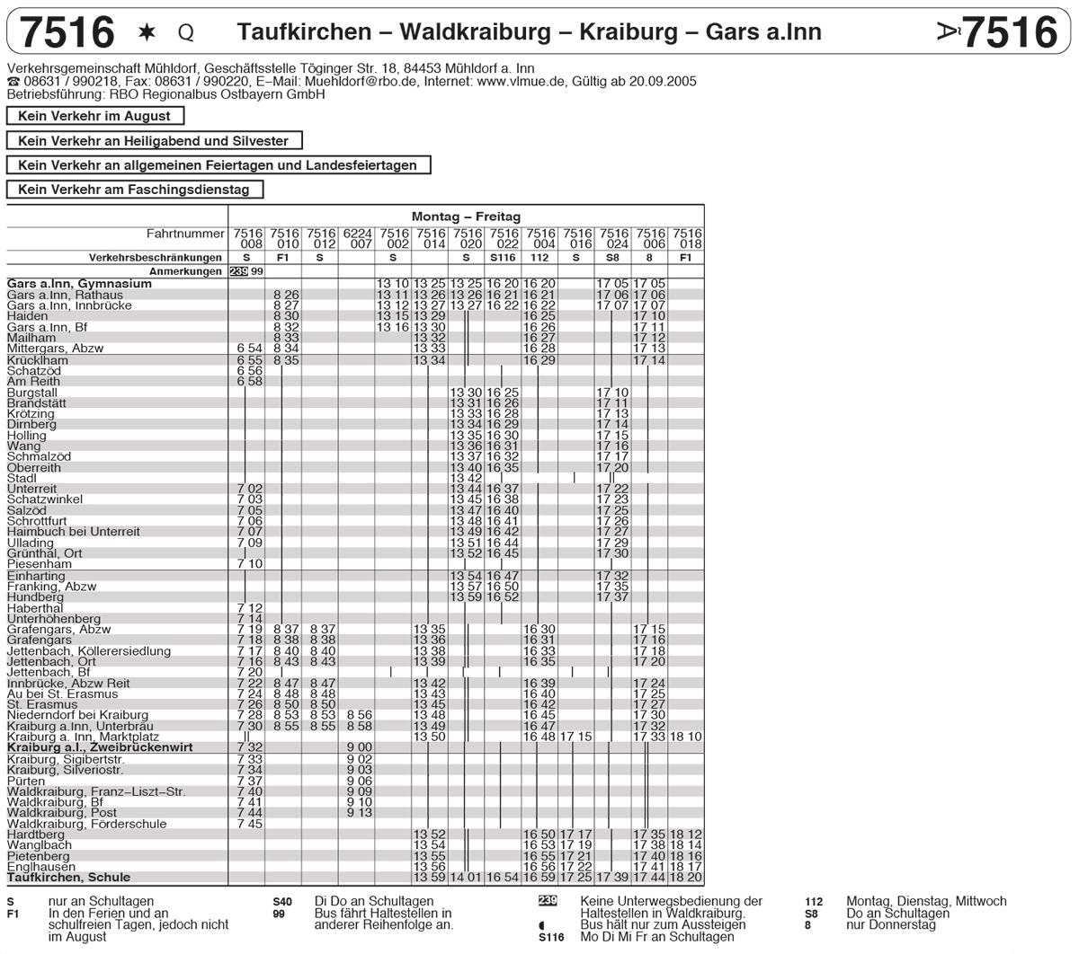 klein_sturz_linienverkehr_Fahrplan 7516 Taufkirchen - Gars_02