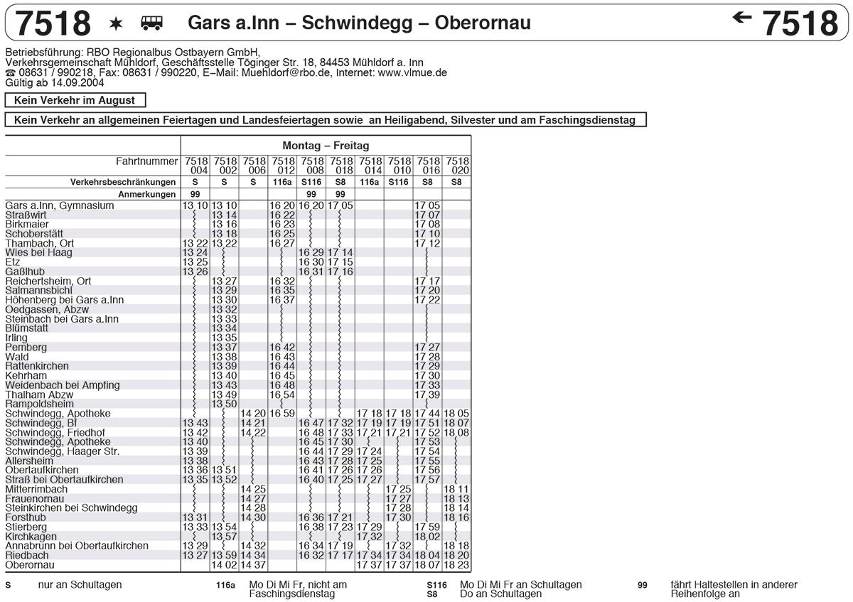 klein_sturz_linienverkehr_Fahrplan 7518 Oberornau - Schwindegg - Gars_2